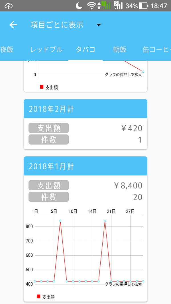 家計簿 アプリ タバコ代