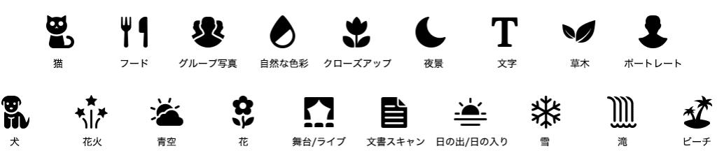 19種類のモード