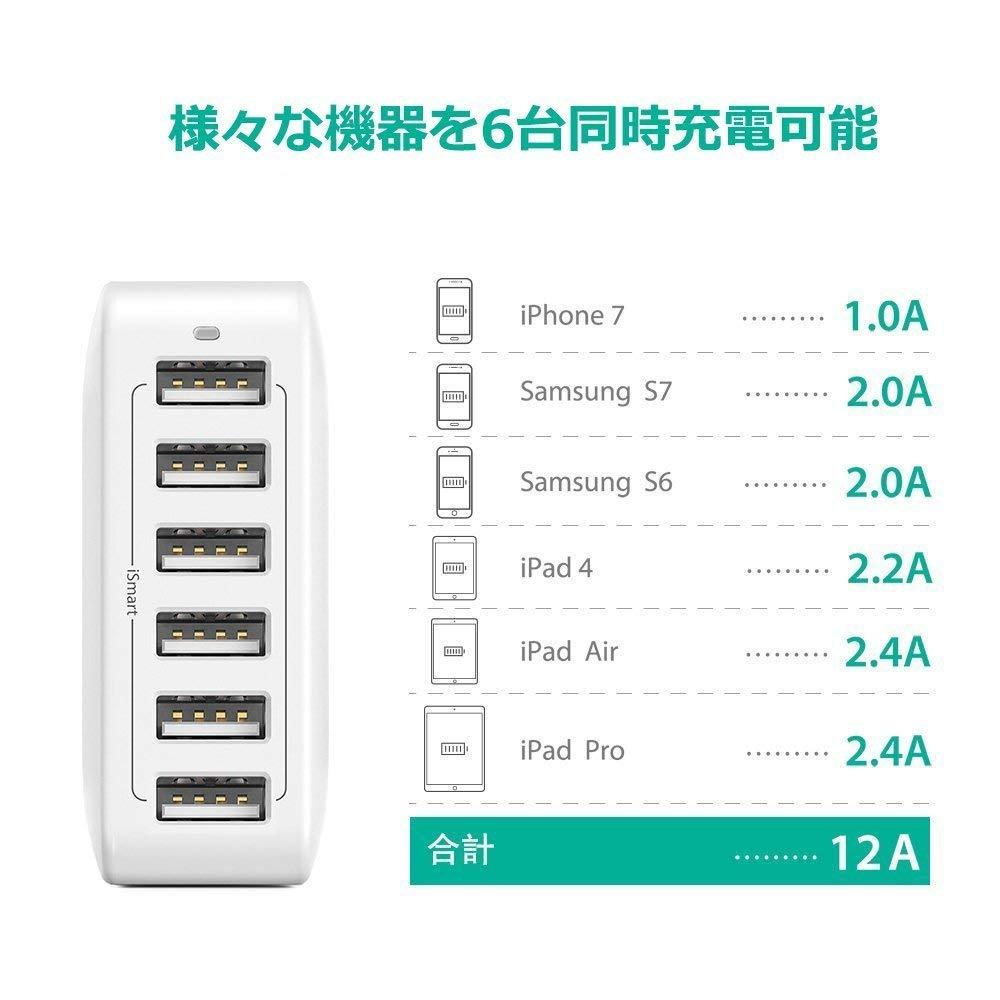 USB RP-PC028