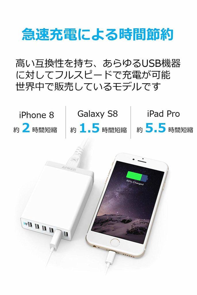 USB anker 充電