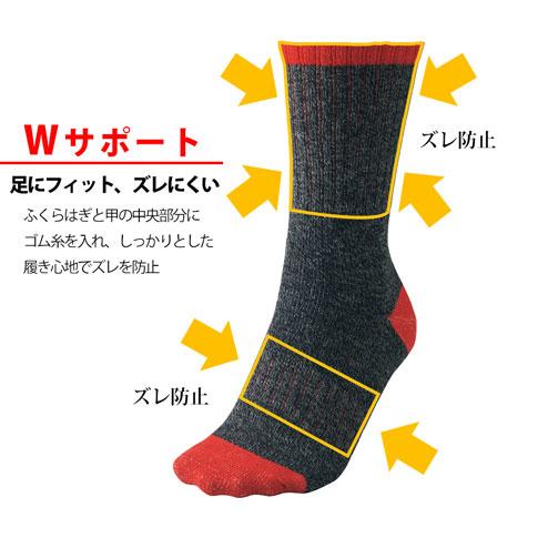 ワークマン 靴下 機能